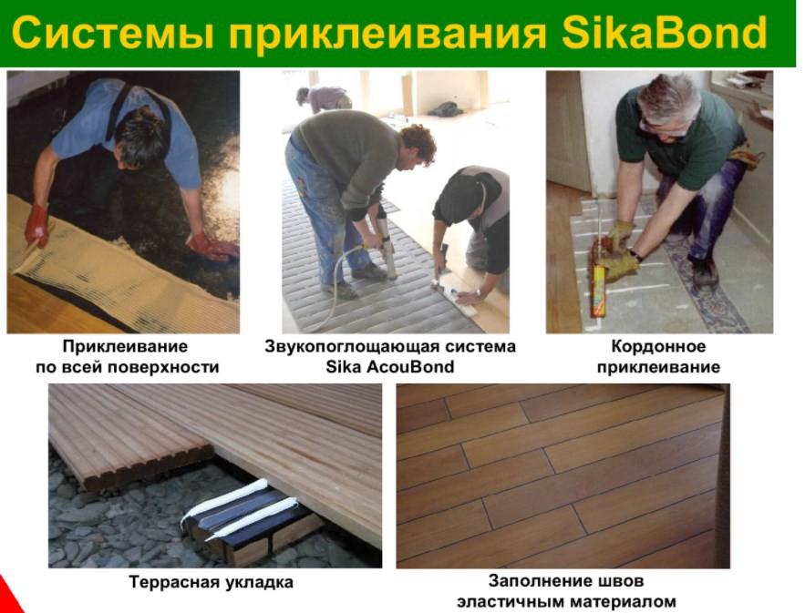 Системы приклеивания SikaBond