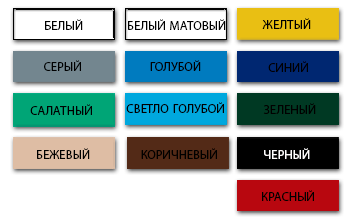 Эмаль ПФ-115 Коричневая 1,9кг Новоколор